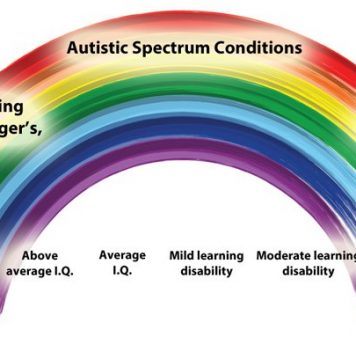 Аутисты считают свои интересы непроблемой, а«спасательным кругом»