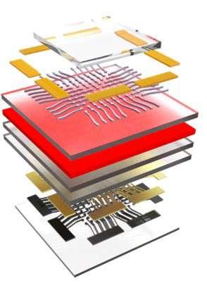 Строение светодиодной матрицы