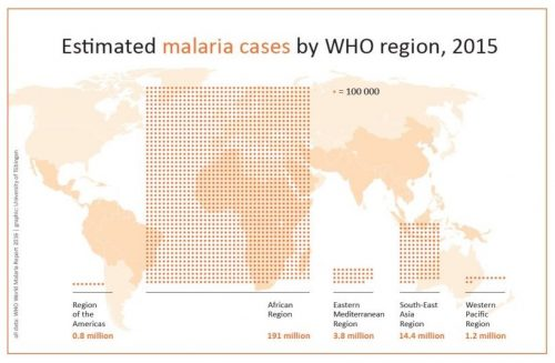 Малярия вмире