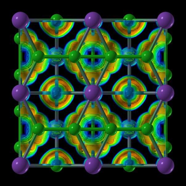 Предсказательная кристаллография.