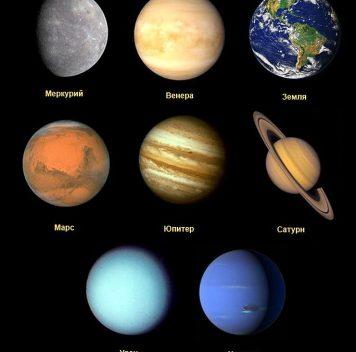 Учёные предложили новое определение «планеты»