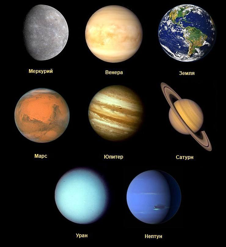 Скоро вэту милую компанию могут затесаться Плутон, Луна иещё почти сотня небесных тел.