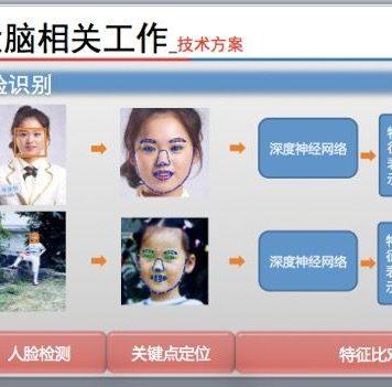 Китайский искусственный интеллект ищет пропавших детей