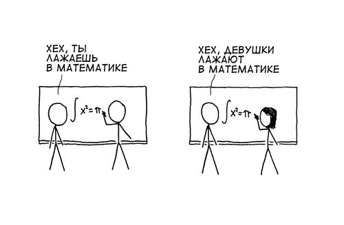 Источник: xkcd.