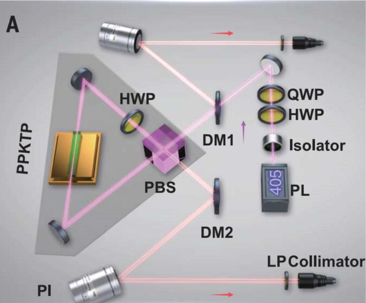 Схема устройства источника фотонов наборту спутника «Мо-Цзы».