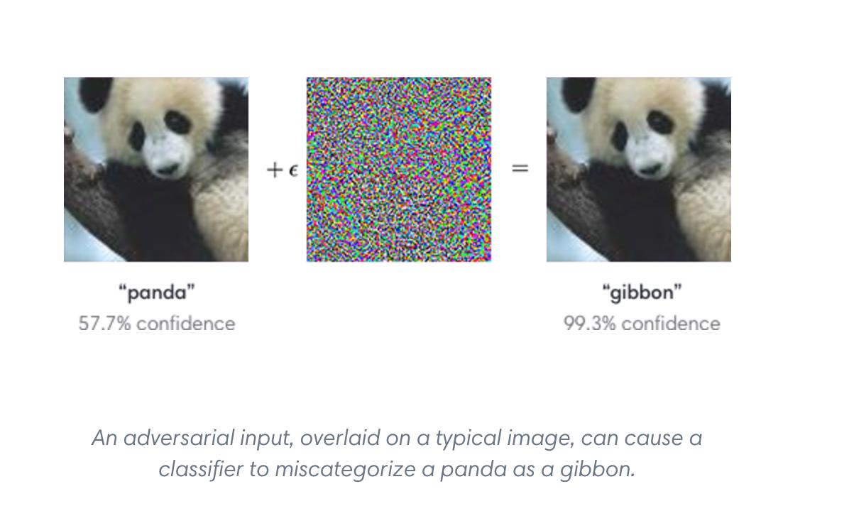 Человеку кажется, что наобеих фотографиях— панда. Но нейросеть GoogLeNet считает, что накартинке справа— гиббон.