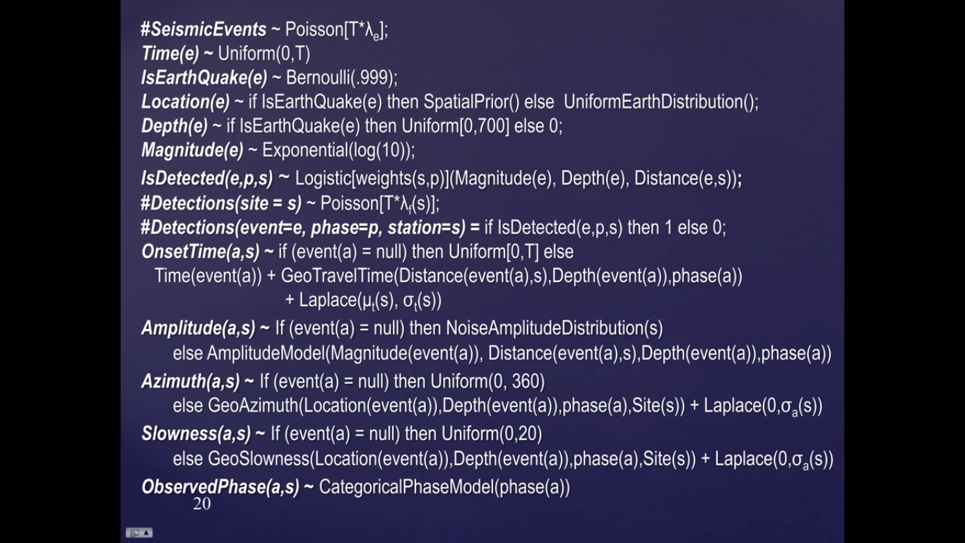 Программный код науниверсальном вероятностном языке