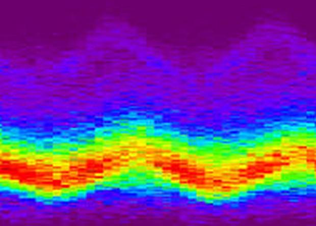 Фотоэлектронная спектрограмма