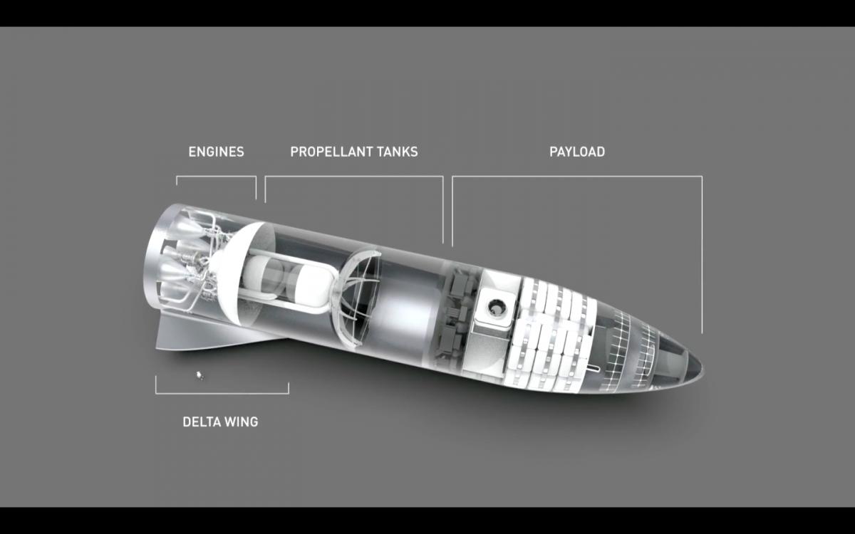 Схема ракеты BFR. Источник: <i>SpaceX</i>.