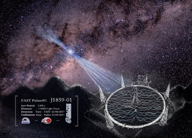 Пульсар PSR J1859-01.