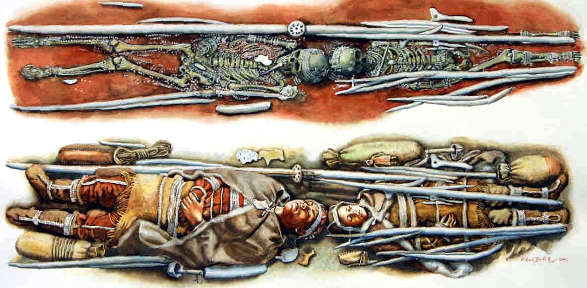 Погребение подростков Сунгирь II иIII.