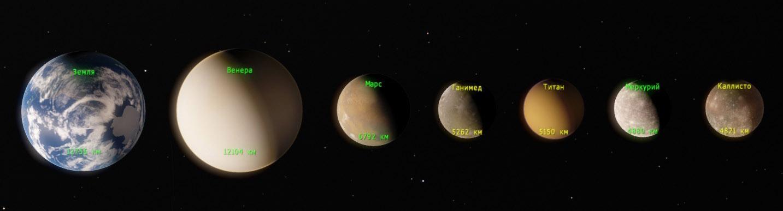 Земля, Венера, Марс, Ганимед, Титан, Меркурий, Каллисто