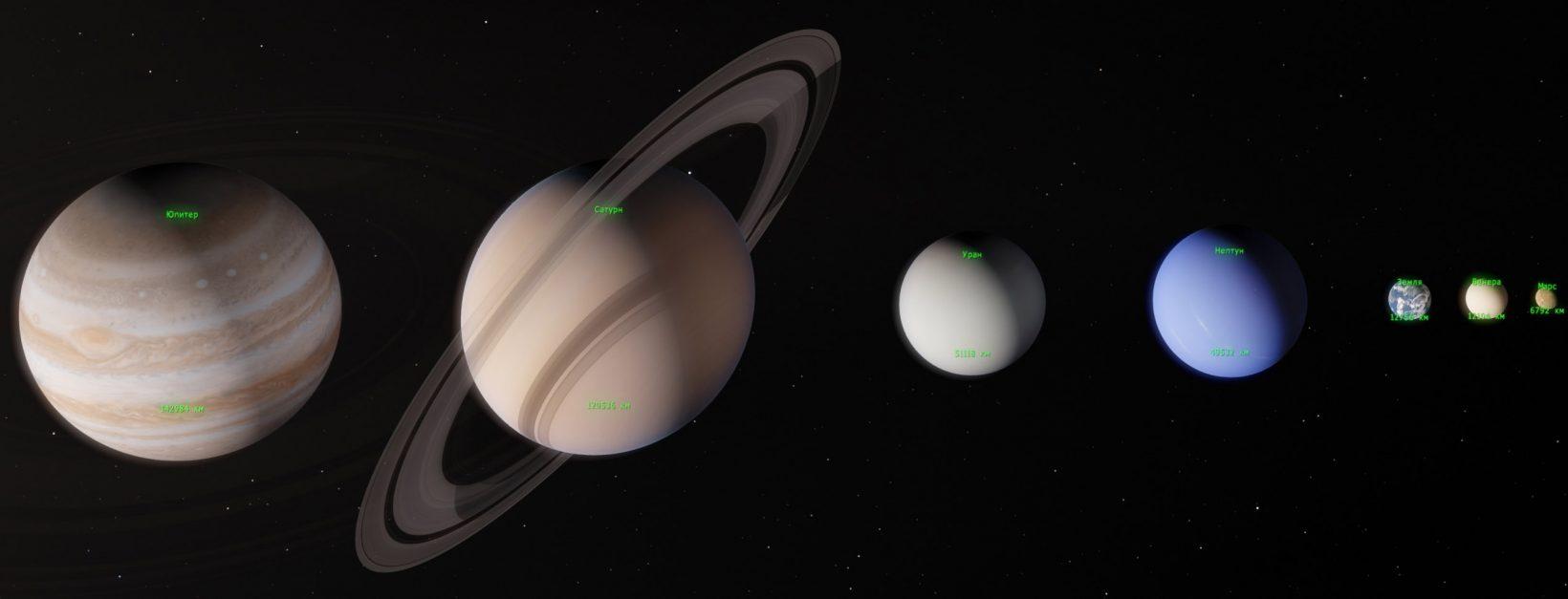 Земля, Венера иМарс всравнении сгигантами: Юпитером, Сатурном, Ураном иНептуном