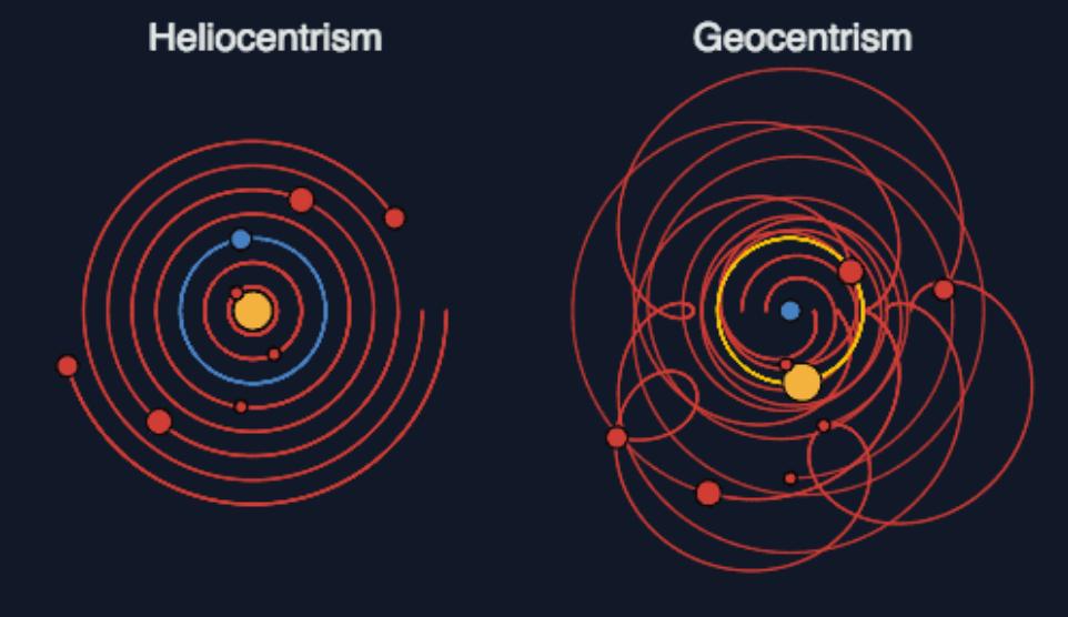 Топ заблуждений об астрономии. 2