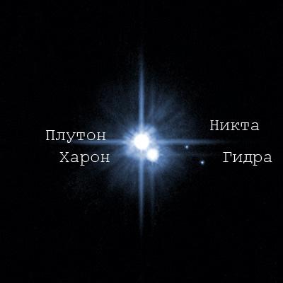 Плутон, Харон, Никта иГидра