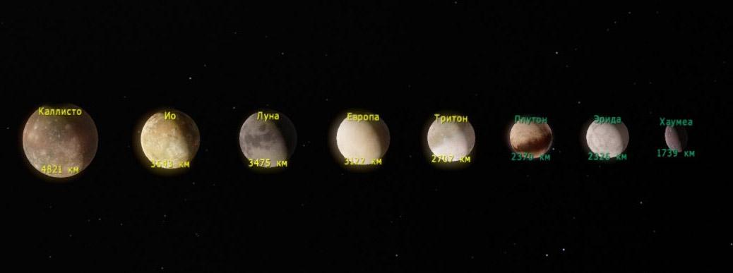 Каллисто, Ио, Луна, Европа, Тритон, Плутон, Эрида иХаумеа