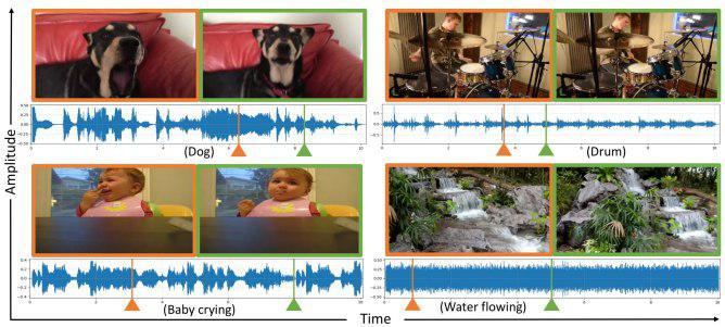 Исследователи обучили нейронную сеть генерировать звук по видеоряду