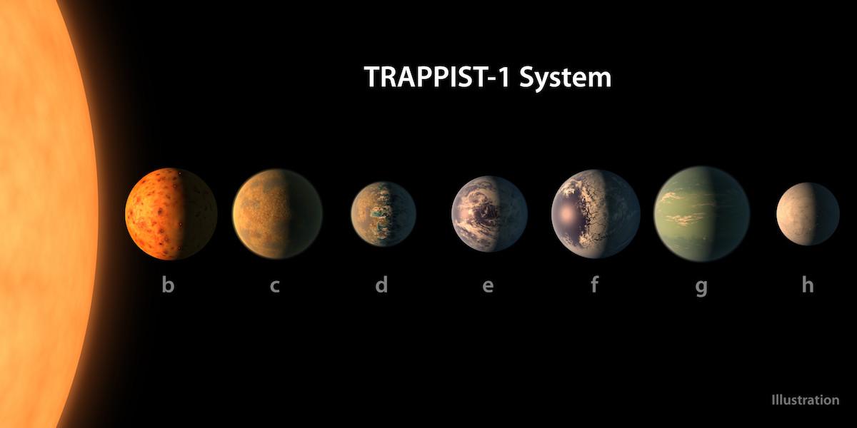 Система TRAPPIST-1 впредставлении художника