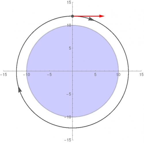 Топ заблуждений об астрономии. 4. Рис. 3