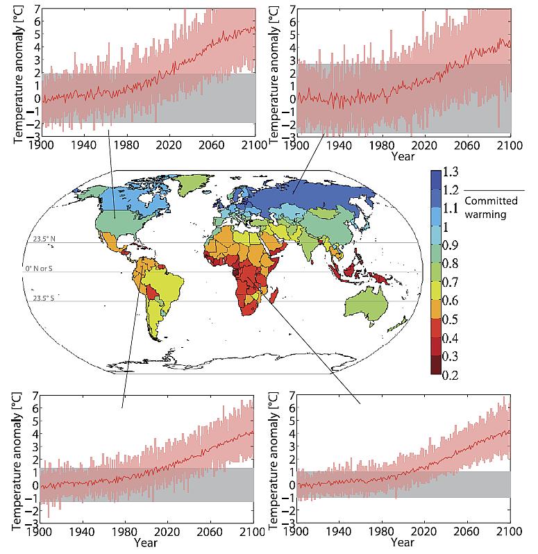 """<strong>Рисунок 5.</strong> Ожидаемый год, когда превышение наблюдаемых климатических аномалий станет очевидно стороннему наблюдателю, то есть когда красная линия выйдет из серой зоны награфиках для разных регионов (<a href=""""http://iopscience.iop.org/article/10.1088/1748-9326/6/3/034009/pdf"""" rel=""""noopener"""" target=""""_blank"""">Mahlstein et al., 2011</a>). Для территории России (вверху справа) климатические аномалии станут очевидны к2050-му году, хотя отдельные годы (красный фон) уже сейчас дают аномалии, ранее никогда ненаблюдавшиеся, например, жара 2010-го года. Для тропических районов изменения климата уже очевидны."""