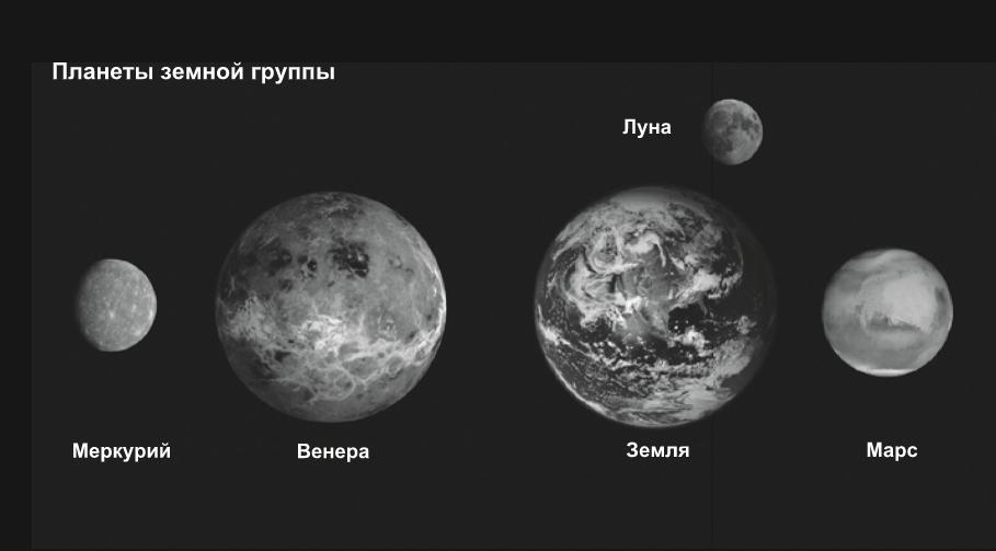 Сравнительные масштабы планет земной группы.