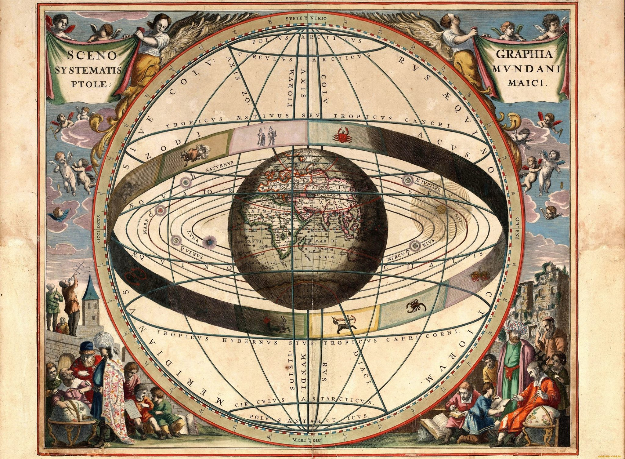 Птолемеева (геоцентрическая) система мира.
