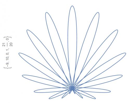 Вот, например, кривая {5, —4, —5, 0,7, 1, 0,75}.