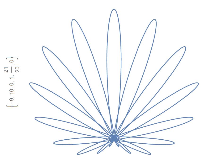 Вот, например, кривая {5, −4, −5, 0,7, 1, 0,75}.