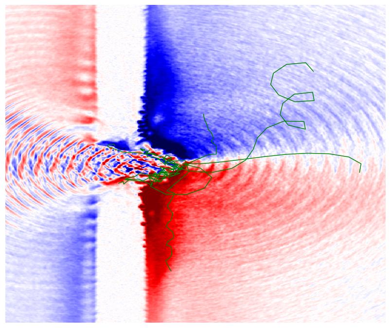 Наиллюстрации: Результат численного моделирования. Структура магнитного поля вмишени итраектории нескольких случайно выбранных электронов.