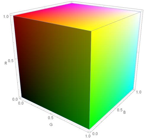 Условная графическая модель конфигурационного пространства
