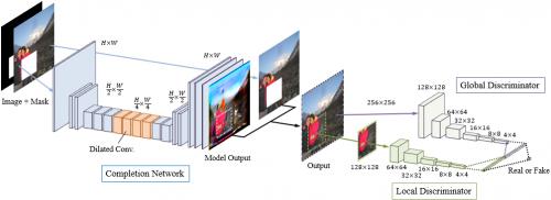 Схема архитектуры модели
