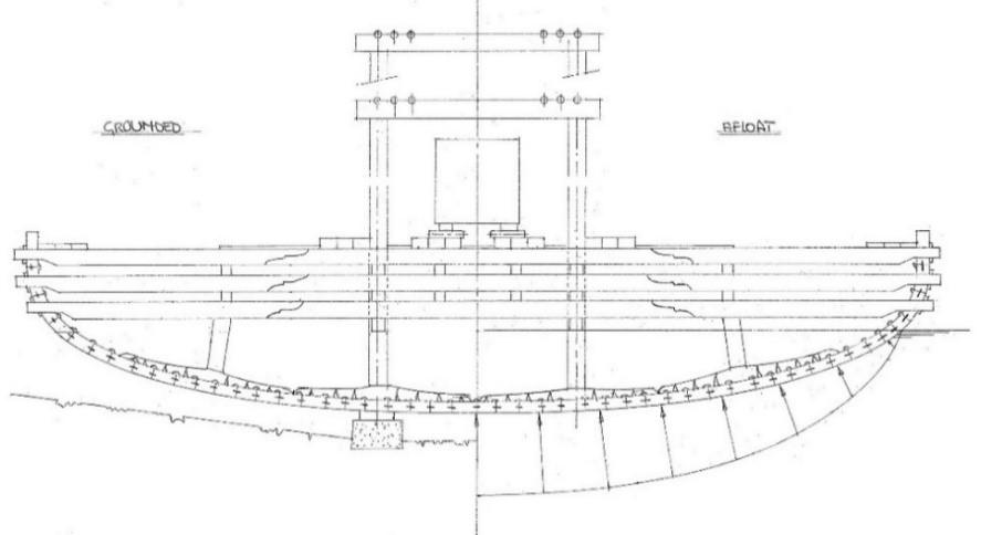 Рис. 12. Основной шпангоут (автор). Слева— нагрунте во время погрузки, справа— наплаву