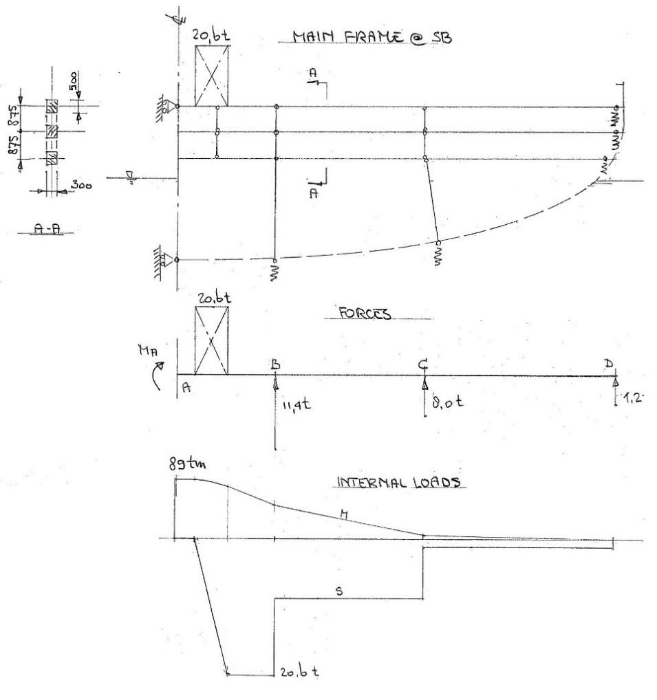 Рис. 13. Анализ прочности предполагаемой конструкции основного шпангоута (автор)