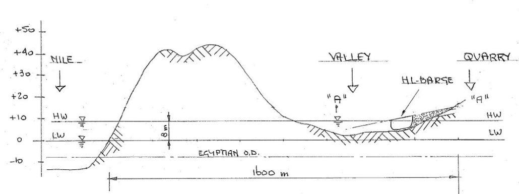 Рис. 9. Поперечный разрез через карьер по направлению кНилу по линии A-A (автор)