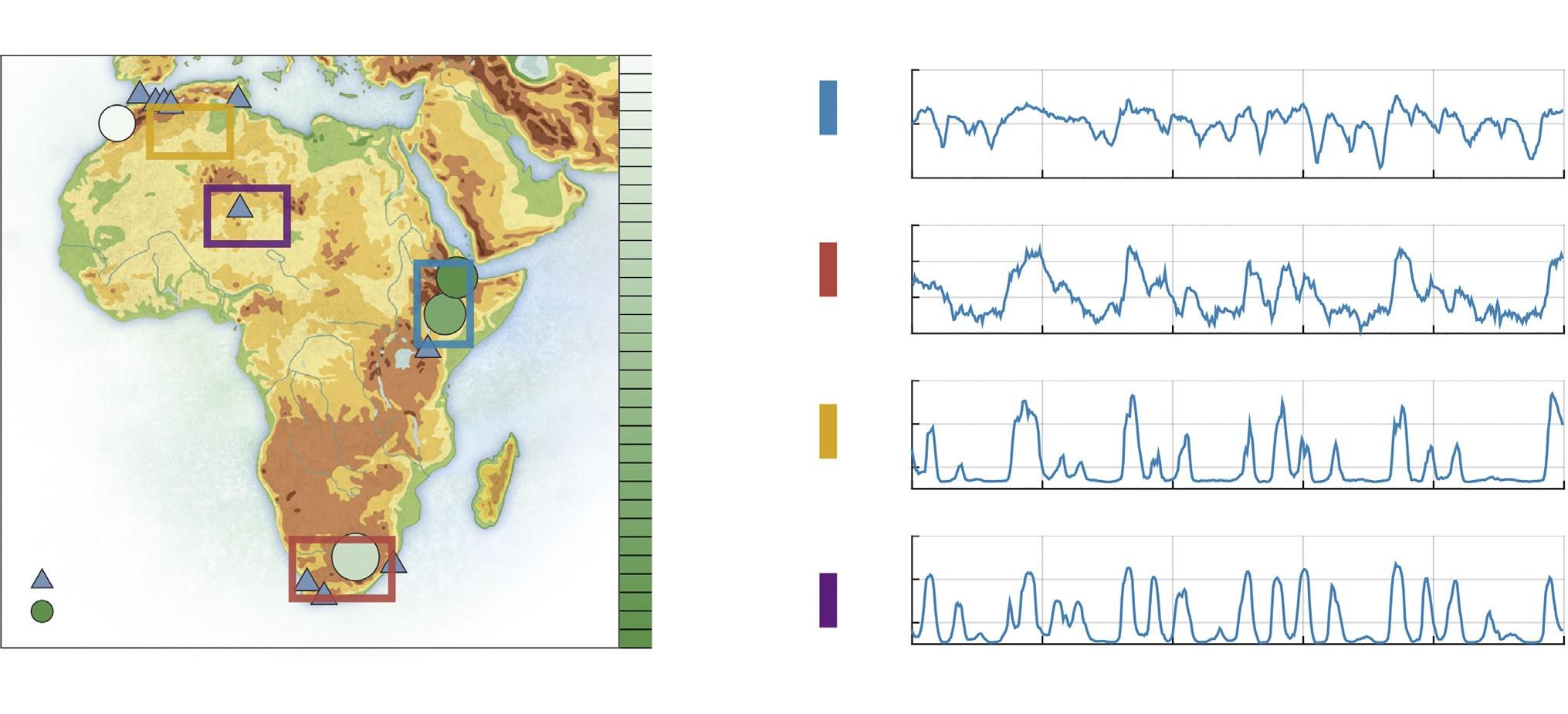 Слева— карта Африки сотмеченными ключевыми археологическими  ипалеонтологическими памятниками, обсуждаемыми встатье. Справа— изменения количества осадков вразных областях Африки за последние 500 тыс. лет