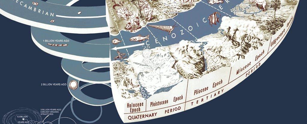 Эпоха голоцена оказалась поделена натри части.
