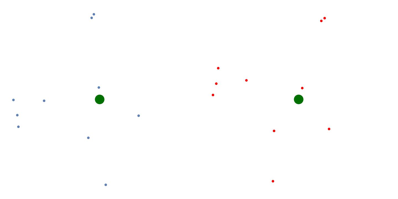 Слева изображено, как объекты расположены впространстве вданный момент, асправа— то расположение, которое мы бы видели сэтого зелёного кружка