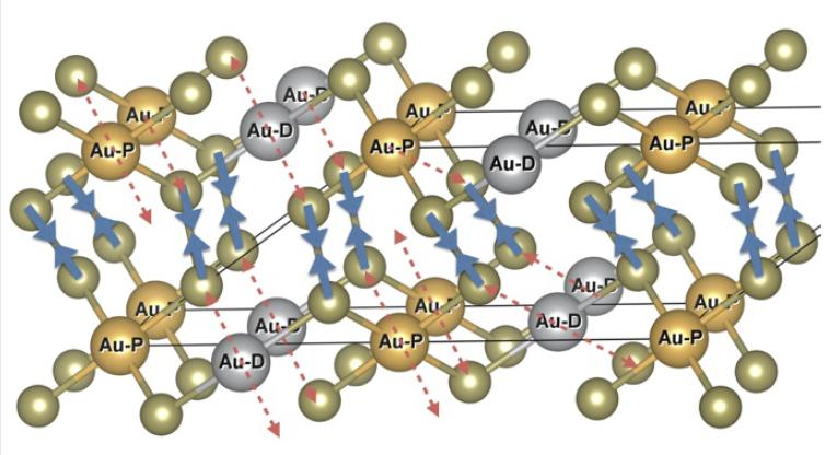 Молекулярная структура калаверита, теллурита золота.