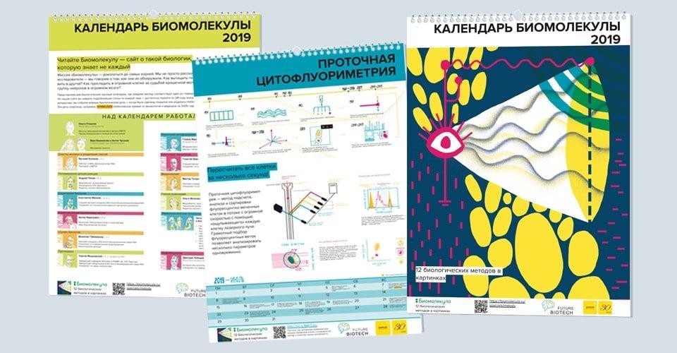 Проект по созданию календаря-энциклопедии.