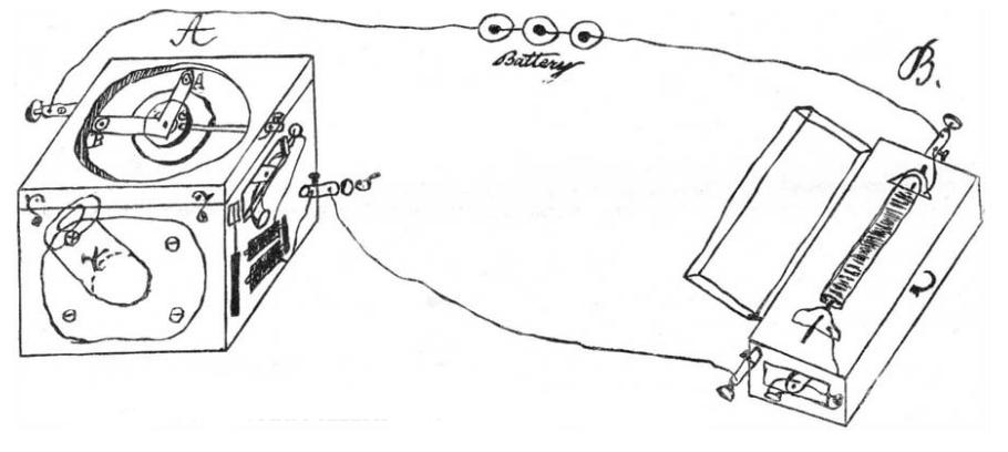 Эскиз первого телефона, сделанный Райсом.