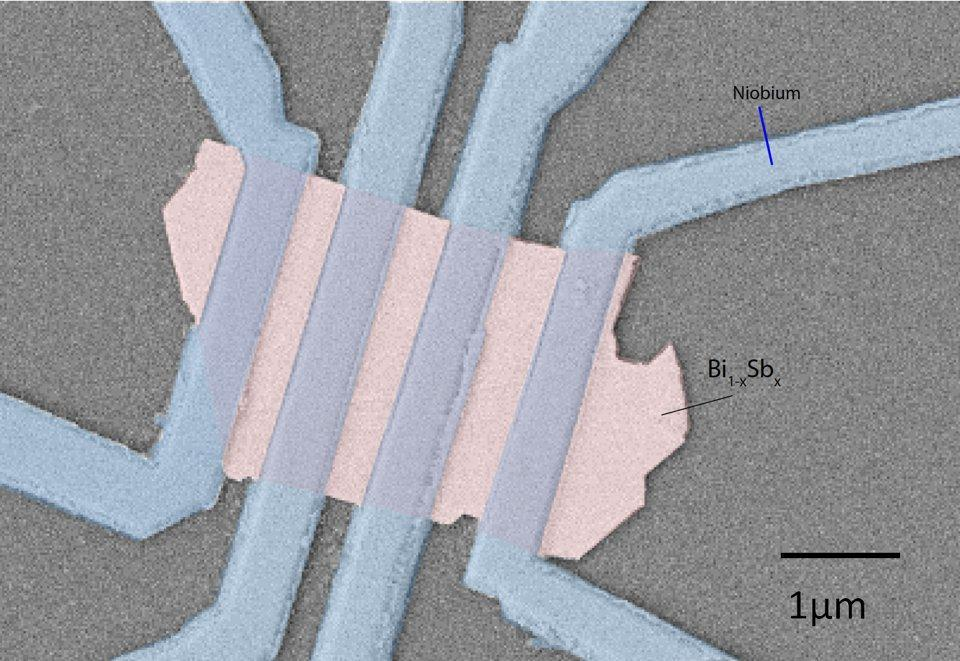 Розовая подложка— кристаллик висмута, легированного сурьмой, голубые полоски— ниобий, который становится сверхпроводником при −264℃. Наэтом образце авторами изучался эффект Джозефсона. Для этого по электродам из ниобия пропускали сверхпроводящий электрический ток при температурах близких кабсолютному нулю.