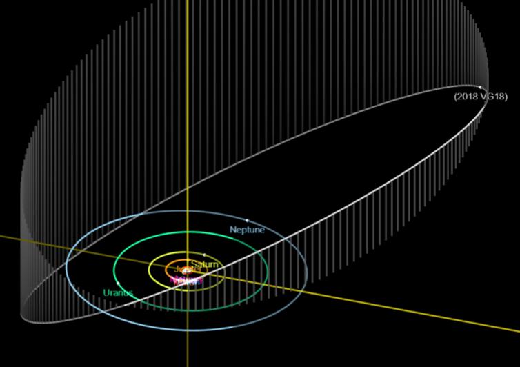 Farout— карликовая планета далеко за Плутоном