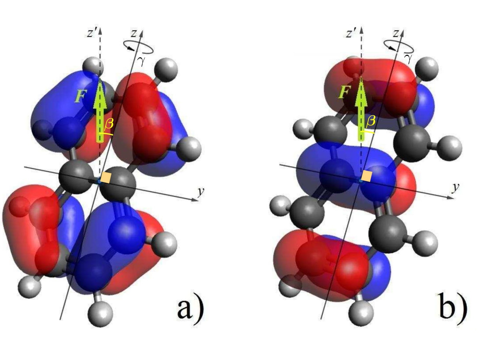<strong>Рисунок 1.</strong> Ориентация молекулы нафталина по отношению квнешнему электрическому полю может быть описана двумя углами <em>β</em> и<em>γ</em> следующим образом. Электрическое поле <em>F</em> направлено вдоль оси <em>z′</em>, угол между молекулярной осью <em>z</em> иосью <em>z′</em> образует угол <em>β</em>. Угол <em>γ</em> поворота вокруг оси <em>z</em> определяет произвольную конечную ориентацию молекулы по отношению кполю <em>F</em>. Такие углы называются углами Эйлера. Нарисунке также показаны две внешние (<em>a</em> и<em>b</em>) орбитали молекулы нафталина— области локализации двух внешних электронов молекулы, которые вприсутствии сильного электрического поля ионизуются впервую очередь. Рисунок предоставлен авторами исследования.