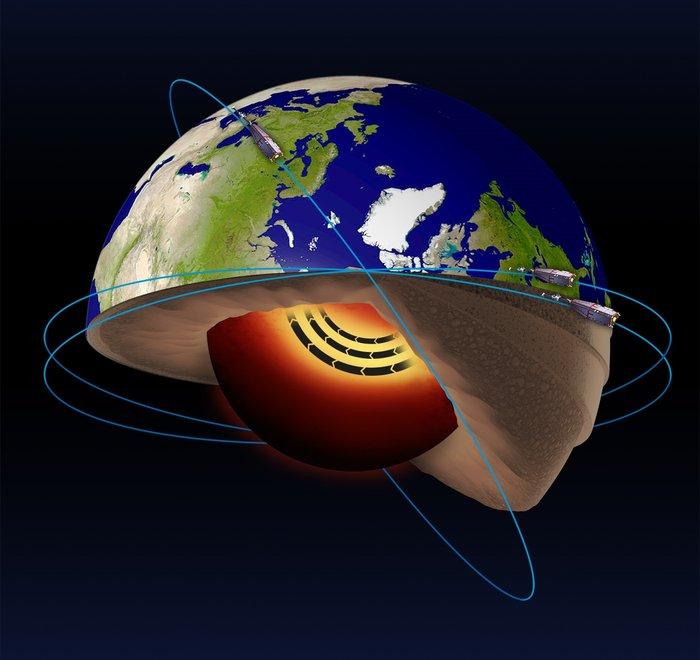 Положение магнитного полюса меняется из-за потоков расплавленного железа внутри ядра.