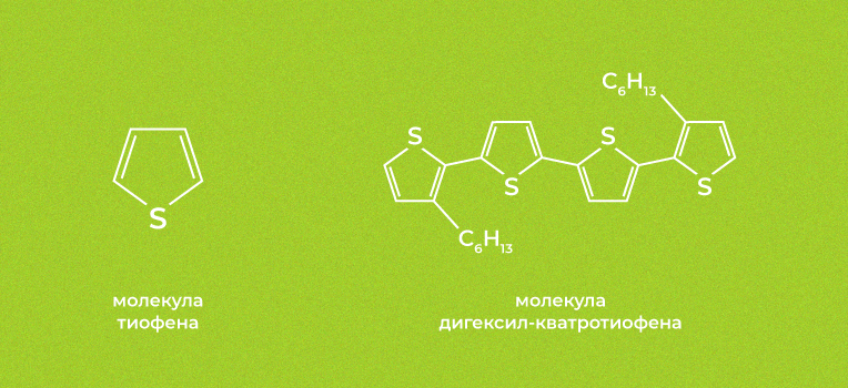 Структурная формула молекулы тиофена имолекулы дигексил-кватротиофена