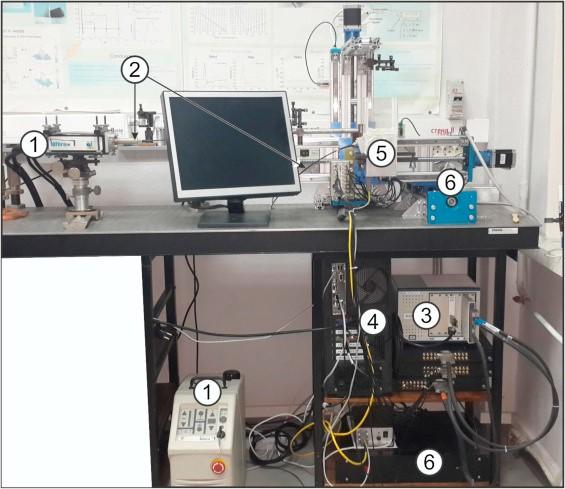 Фотография экспериментальной установки