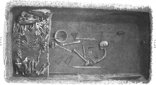 Рисунок погребения 1889 года
