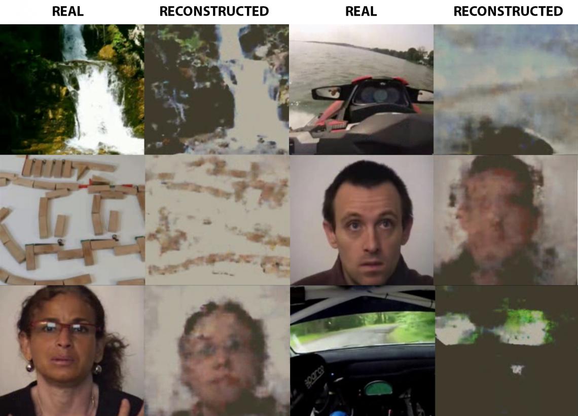 Реконструирование изображений. Слева кадр видеоролика, который показывали испытуемому, справа— воссозданный нейросетью по ЭЭГ. Источник: Григорий Рашков