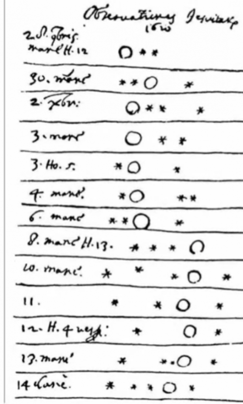 Galileo moons 1610