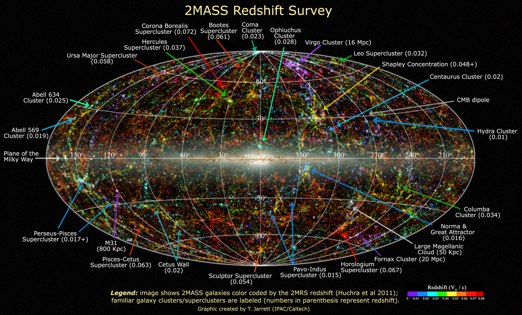 2MASS Redshift Survey location map